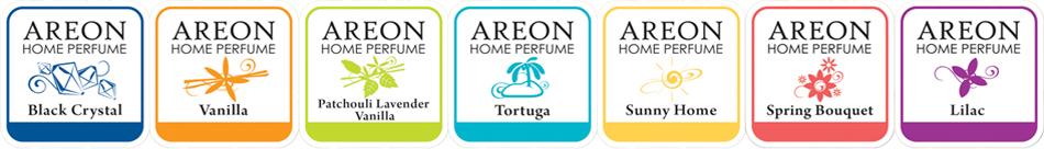 Areon HAUS Parfüm Düfte